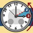 """di Agorà Ciminna Torna l'ora solare. Questa notte alle ore 3:00 si dovranno dunque spostare un ora indietro le lancette dell'orologio e si dormirà quindi per sessanta minuti in più. Sonno che si """"perderà"""" di nuovo nella notte tra il 29 e 30 marzo 2013. Il passaggio all'ora legale è avvenuto il 25 marzo 2012 e ci ha permesso di risparmiare 102milioni di euro, grazie ai minori consumi di elettricità per 613milioni di kilowattora, un valore pari al consumi medio annuo di 205mila famiglie. Del resto l'ora legale nacque proprio […]"""